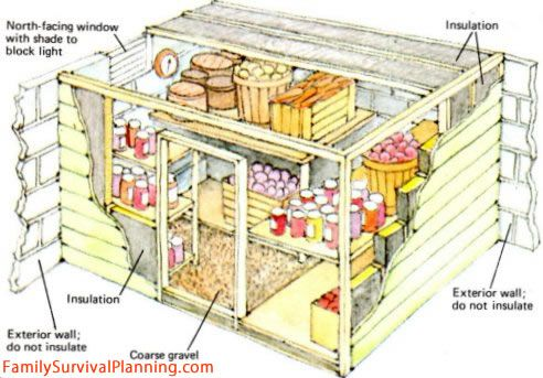 Multiple ideas for making a root cellar - indoors, outdoors, big, and small.