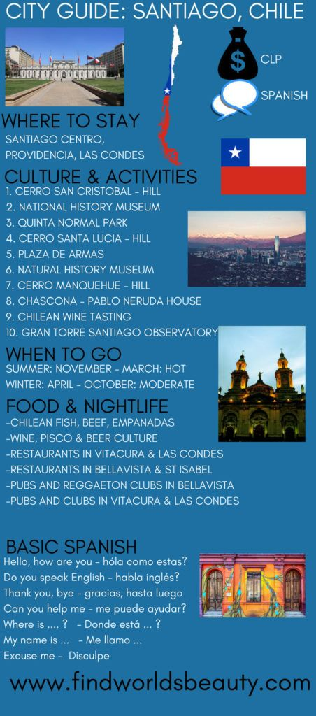 City guide: Santiago, Chile: what to visit, where to stay, eat and drink in the Chilean capital – Find World's Beauty