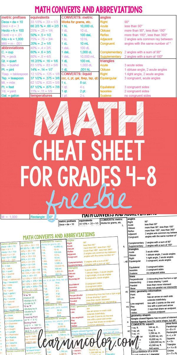 Abeka Math Worksheets Math Cheat Sheet Free Homeschool Math Resource For Grades 4 8 Math Cheat Sheet Homeschool Math Curriculum Math Curriculum Abeka 5th grade math worksheets