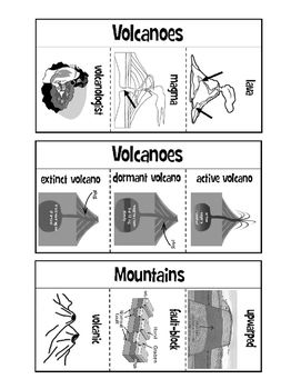 Worksheets For 6th Grade Math Word  Best Bill Nye Images On Pinterest  Bill Nye Bill Obrien And  Rhetorical Triangle Worksheet Excel with Areas And Perimeters Worksheets Excel Tectonic Plates Interactive Notebook Activity Inflected Endings Worksheets Word