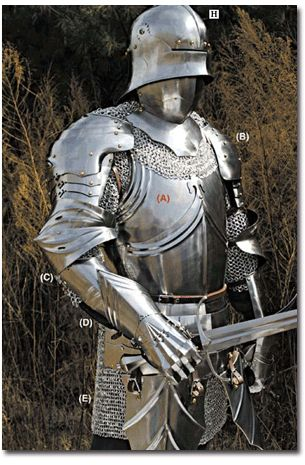 Medieval English armor labelled:    (A) Cuirass with Tassets (breastplate, backplate, thigh plate)  (B) Pauldrons (shoulder protection)  (C) Rerebrace, vambrace, couter (arm protection)  (D) Gauntlets (metal gloves)  (E) Chain Mail  (H) Helmet (slade with bevor)