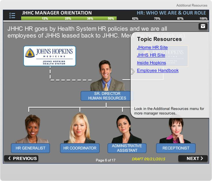 Screen from Manager Orientation course - Example of section toolbox/topic resources.