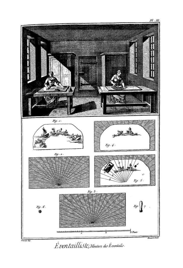 The Encyclopedia of Diderot and d'Alembert, Arts Clothing 1777-1779.
