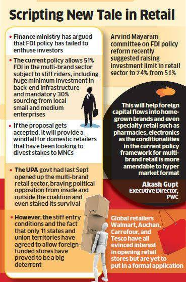 Scripting a new tale in #India's #retail segment