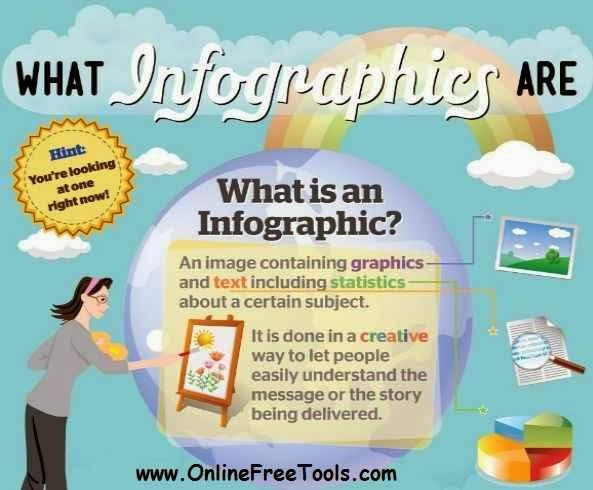 Best Infographic best infographic creator online : 1000+ ideas about Create Infographics Online on Pinterest | Create ...