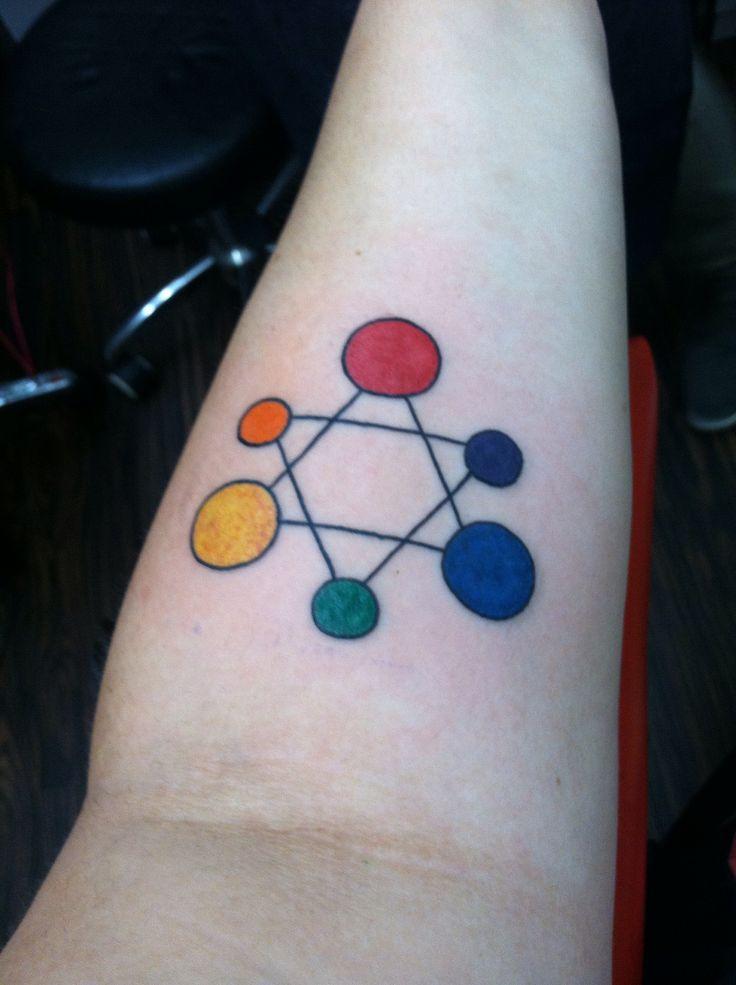 My color wheel tattoo!