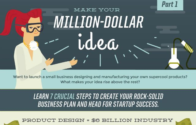 Idea to Product: Make Your Million Dollar Idea, Part 1