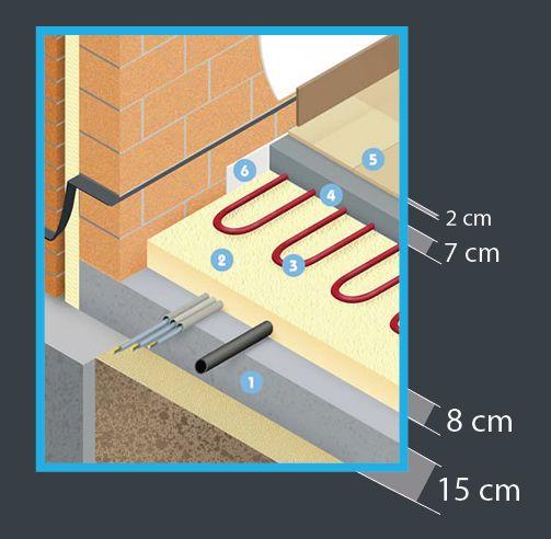 Bij renovatie van een woning: Hoe diep moet ik mijn vloer uitgraven om een nieuwe vloer met isolatie te leggen ?
