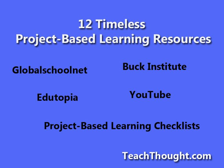 http://pblchecklist.4teachers.org/checklist.shtml12 Timeless Project-Based Learning Resources