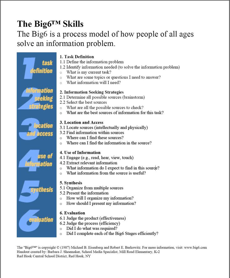 Best Information Literacy Infographics Images On