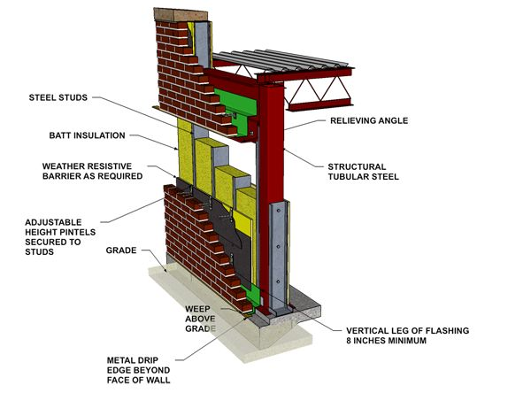 Steel Studs Framing Details Long Lasting Low Maintenance Brick Fa Ade With A Steel