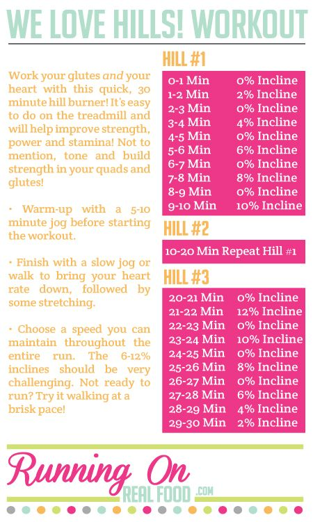 Awesome workout for running hills on the treadmill.