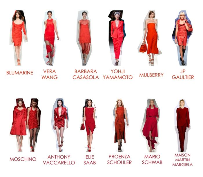 SS 14 Trends: Red