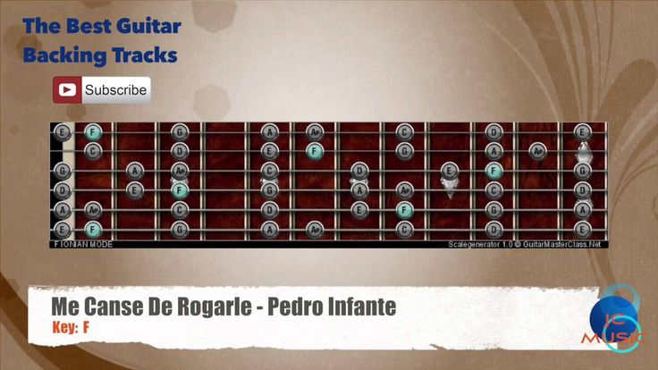 Me Canse De Rogarle - Pedro Infante Guitar Backing Track with scale chart