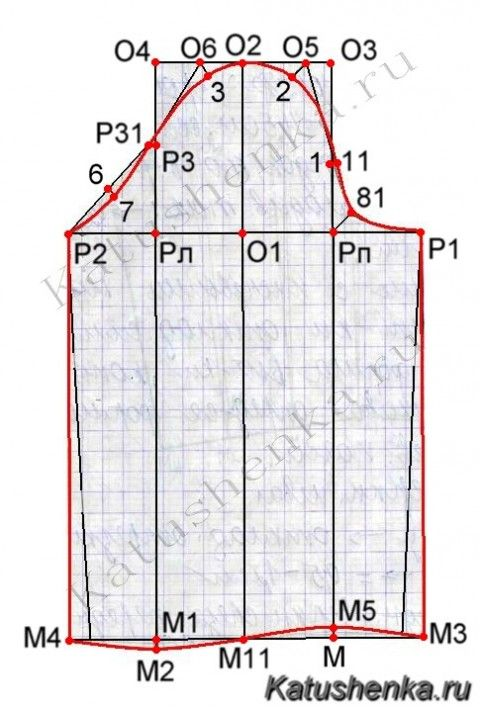 Drafting a sleeve pattern - This is a Russian site (translated) with instruction on how to draft a standard sleeve. I think it would be worth working around the translation if I could get a basic sleeve that looked like this because this is the shape of sleeve that would work best for me.