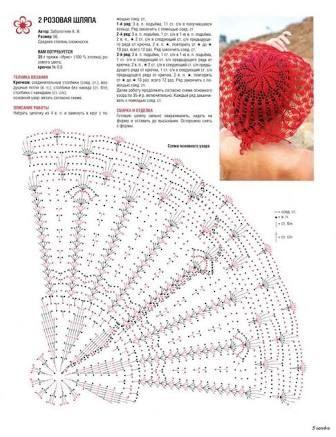 Resultado de imagen para biquíni de crochê como fazer