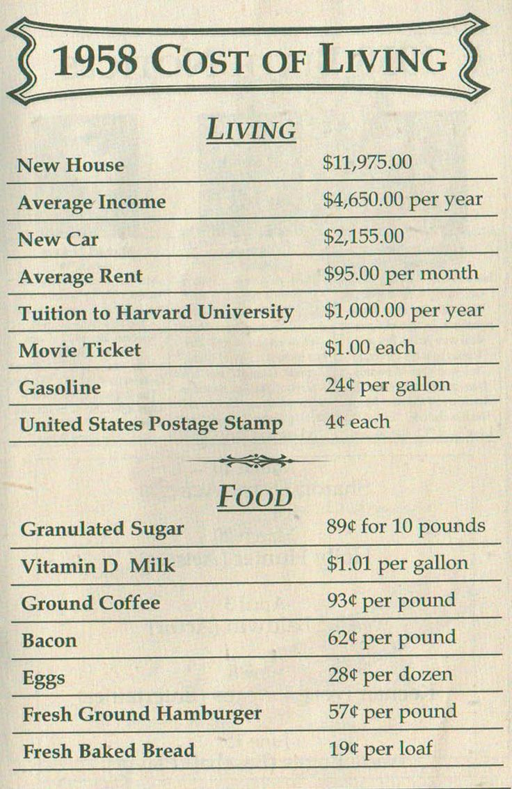 1958 cost of living.  In my day