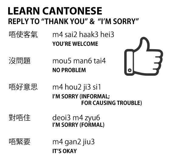 Cantonese | Free Language