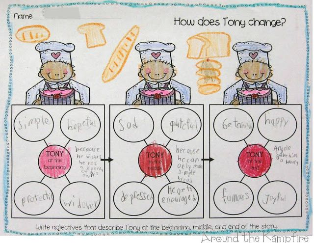 Student page for using adjectives to describe how Tony changes in Tony's Bread by Tomie dePaola