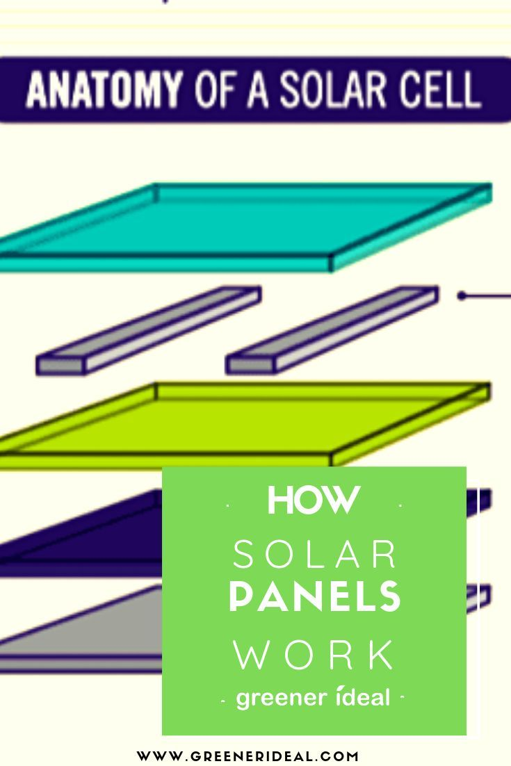 How Solar Panels Work Infographic How Solar Panels Work Solar Energy Diy Solar Panels