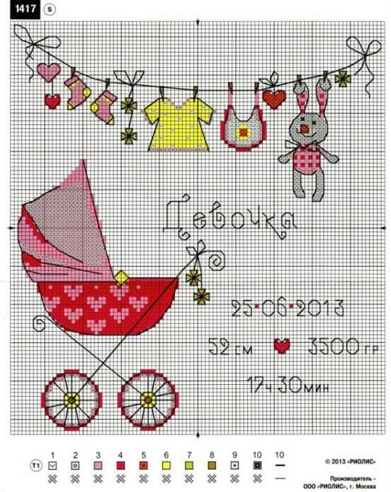 naissance broderie