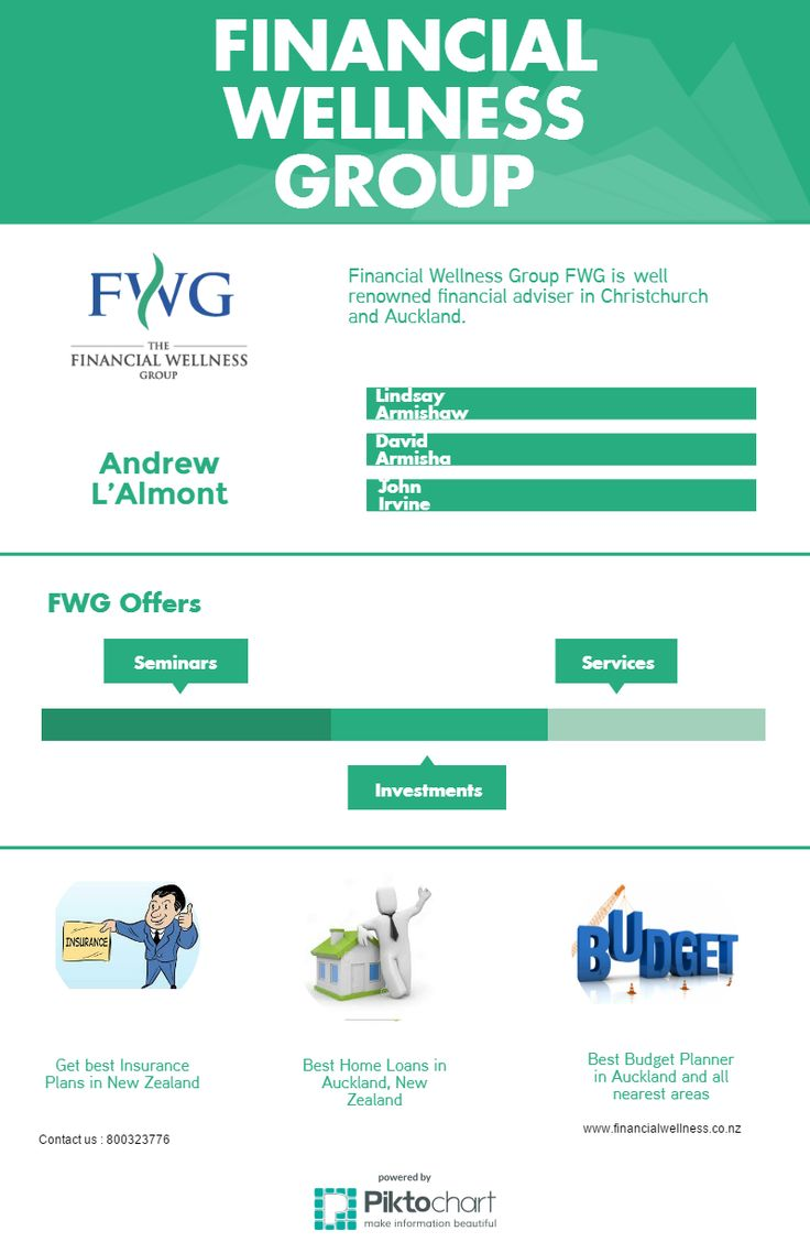 Looking for Financial advisor in Auckland? Financial Wellness Group FWG is a well renowned financial advisor in Christchurch and Auckland. If you want expert financial advice and have any query then contact us, we give you the best solutions. For more details contact us : 80323776 or please visit : www.financialwellness.co.nz