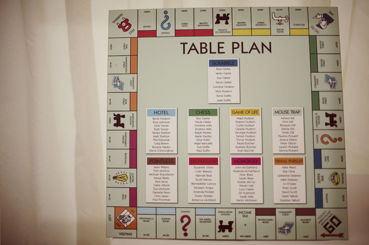 LOVE the idea of board game themed table names! And the use of the monopoly board :D (links to monopoly invites!)