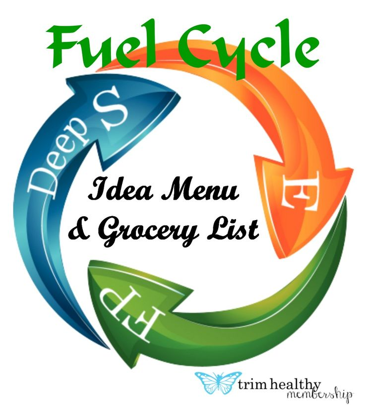 Trim Healthy Mama Plan - Chapter 24's Fuel Cycle (Idea Menu & Grocery List) Available only at www.TrimHealthyMembership.com