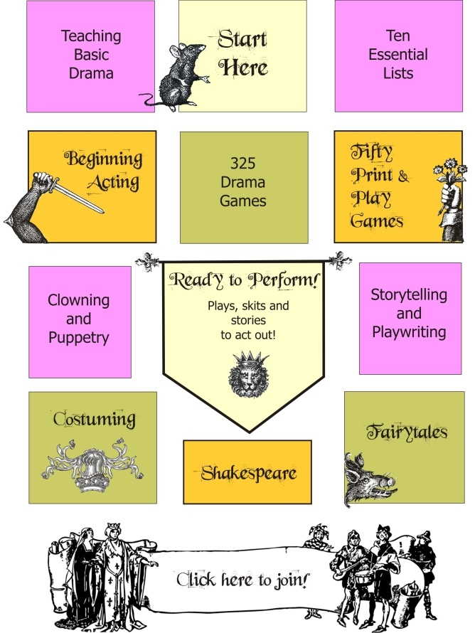 Drama activities for the classroom