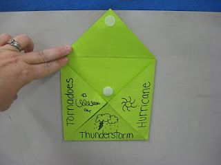 Severe weather foldable...use with weather unit. Kids could write facts about and/or safety tips for each type of severe weather under each flap.