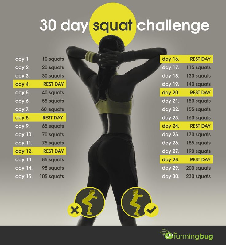 Take the 30 Day Squat Challenge - Training Plans - The Running Bug