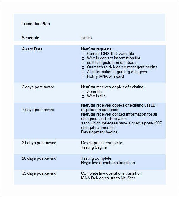 Job Transition Plan Template In 2020 Business Plan Template Free