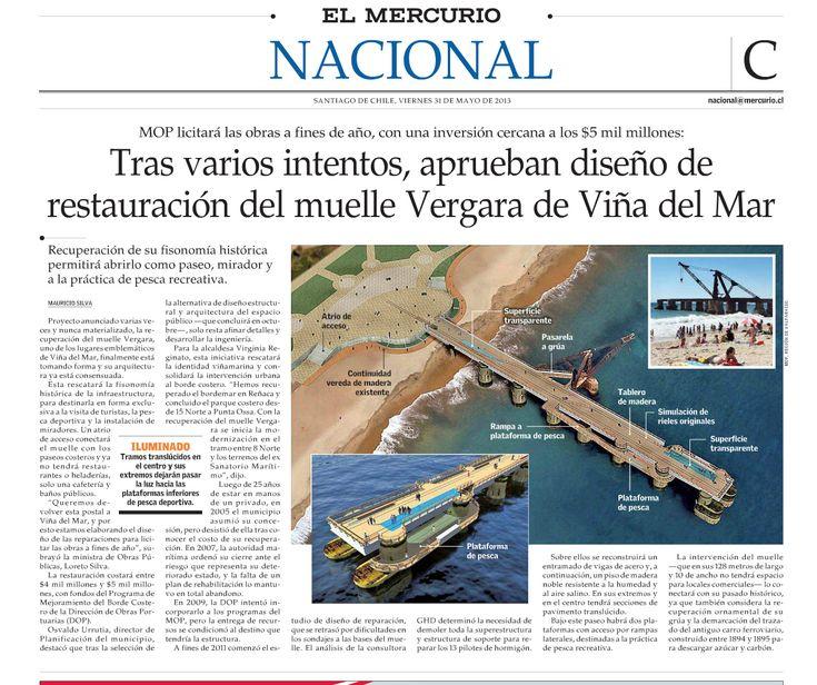Render 3D Muelle Vergara, infografia fotorealista del proyecto Muelle Vergara de Viña del Mar