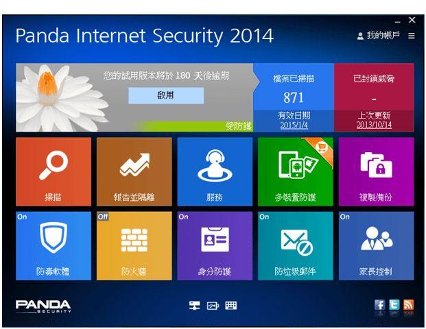 panda security account
