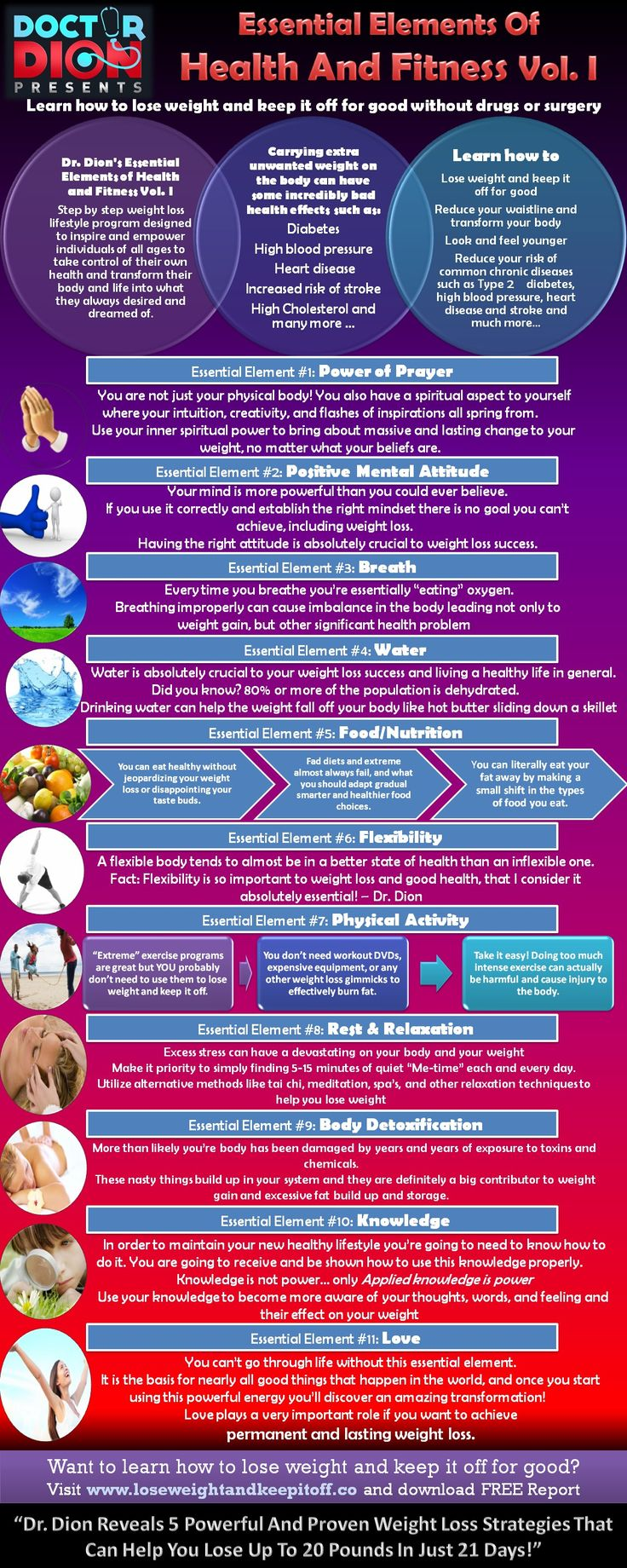 Health 10 Elements Of Health Amp Fitness Infographic