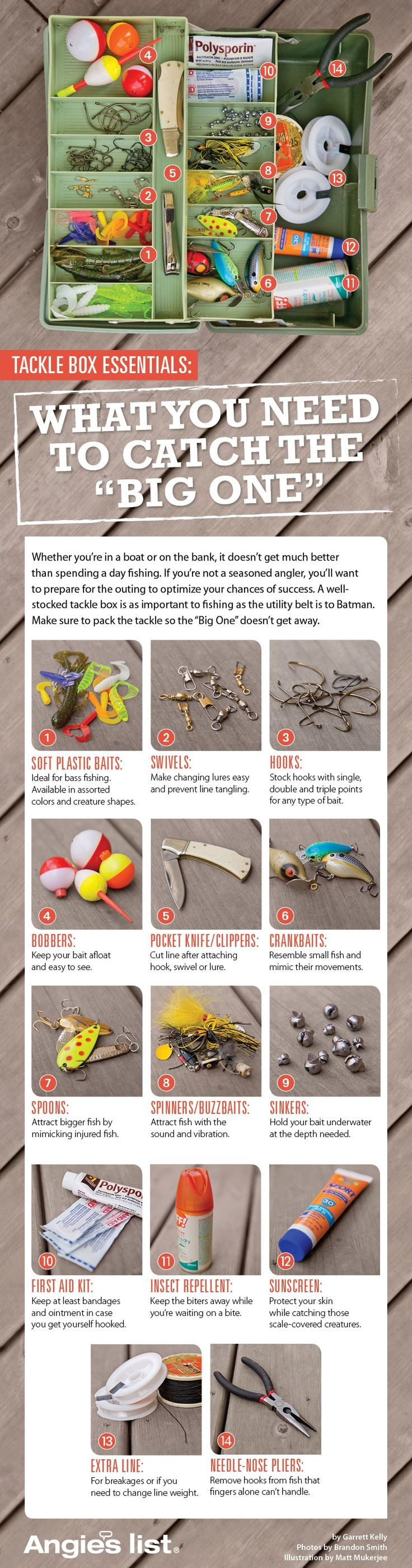 Make sure your tackle box has everything you need for a successful and comfortable angling trip. This fishing gear infographic will show you what you're missing.