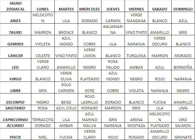 Colores De Buena Vibra Para La Semana Del 26 De Enero Al 01 De Febrero 2015 De Acuerdo Al Signo Zodiacal