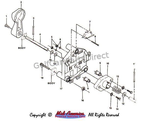 Contemporary 1980 Club Car Wiring Diagram Image - Simple Wiring ...