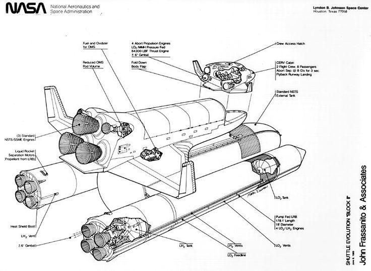 Shuttle Flight Plan Schematic