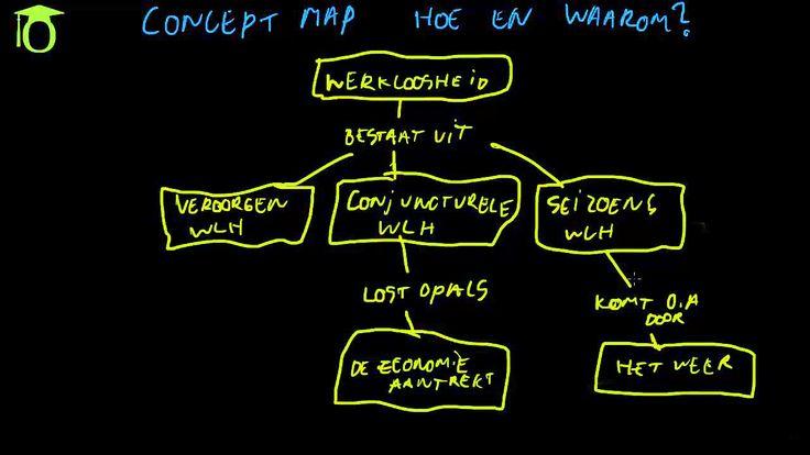 Hoe en waarom. In dit filmpje wordt uitgelegd wat een concept map is, hoe je deze maakt en hoe nuttig een concept map kan zijn bij het leren en onthouden van de leerstof!maak je een concept map?