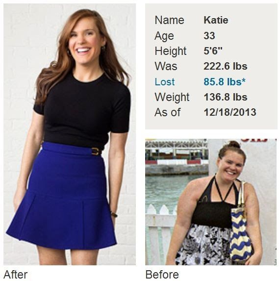 Back in the Picture | Weight Watchers Success Stories