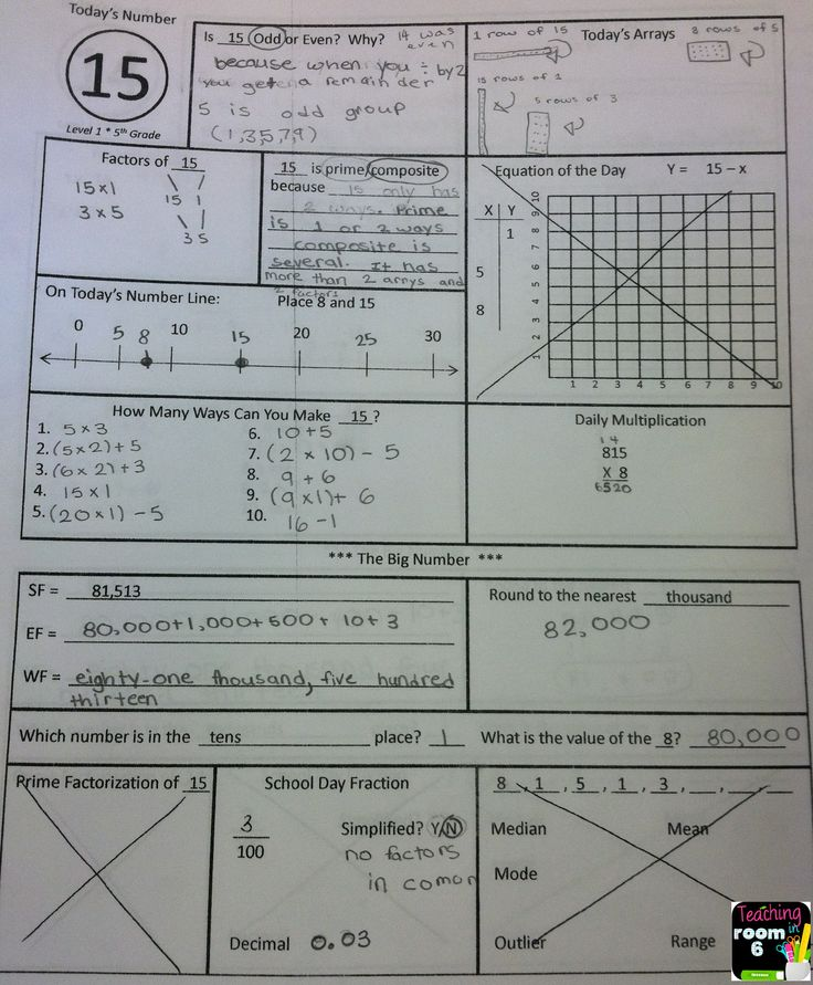 Calendar Math in the Upper Grades.  Perfect way to get those CCSS standards in on a daily basis.