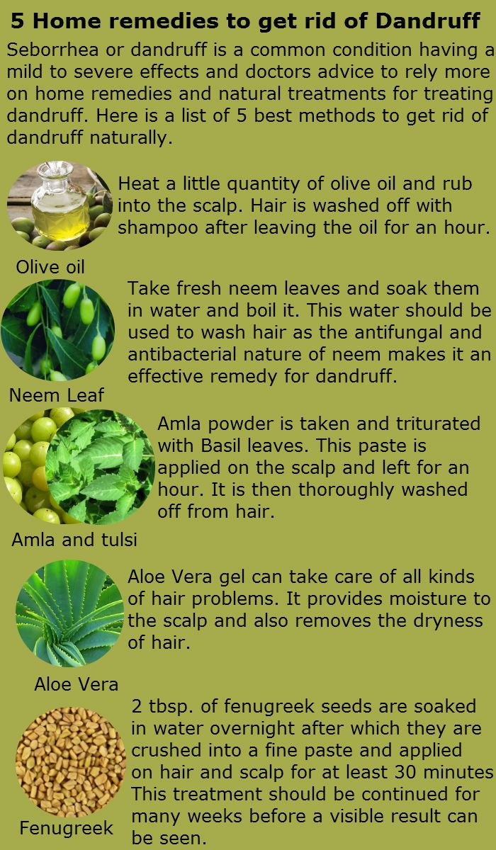 Check out the amazing natural tips for getting rid of dandruff problem. Using the natural remedies ensures no adverse effect on your scalp and hair. http://www.hairtransplantindia.net/10-tips-grow-hair-naturally/