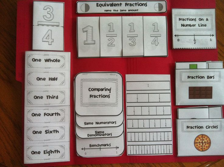 Fraction lapbook for a fun and interactive way to teach fractions. Common Core aligned.