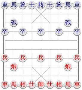 Pesquisa Como jogar xadrez chines. Vistas 1883.