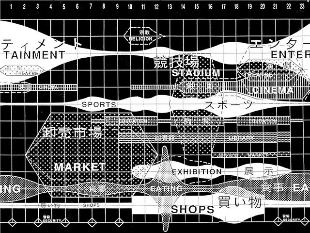 O.M.A. Diagram Tokio by Taller Abásolo, via Flickr
