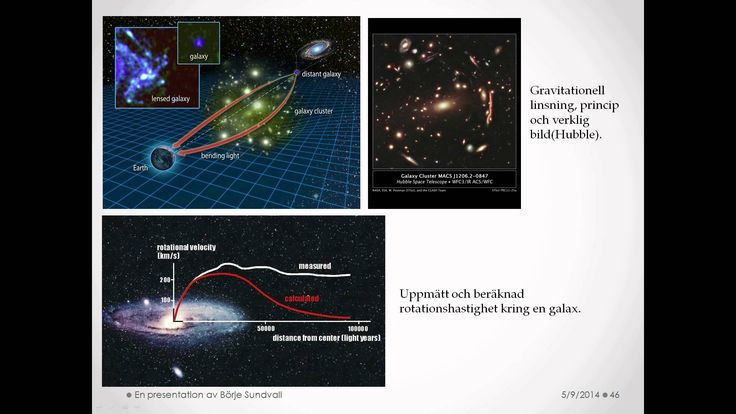 Fysik 2 - Astrofysik del 5 av 6