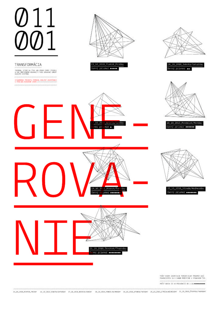 Transform / Generate - Jozef Ondrik – Graphic Design & Typography