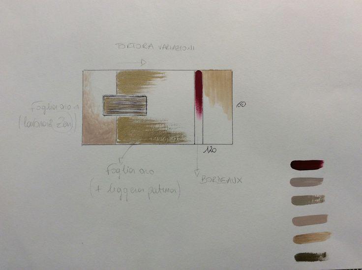 Bozzetto per quadro su commissione  Studio colore