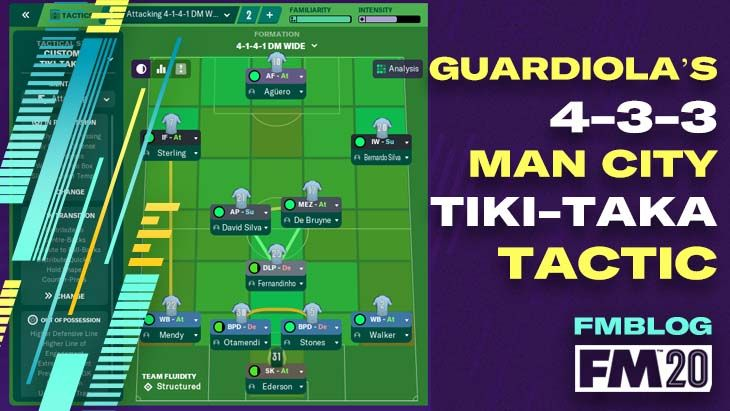 Pep Guardiola S 4 3 3 Tiki Taka Tactics In Fm20 In 2020 Liverpool Pep Guardiola Football Jokes